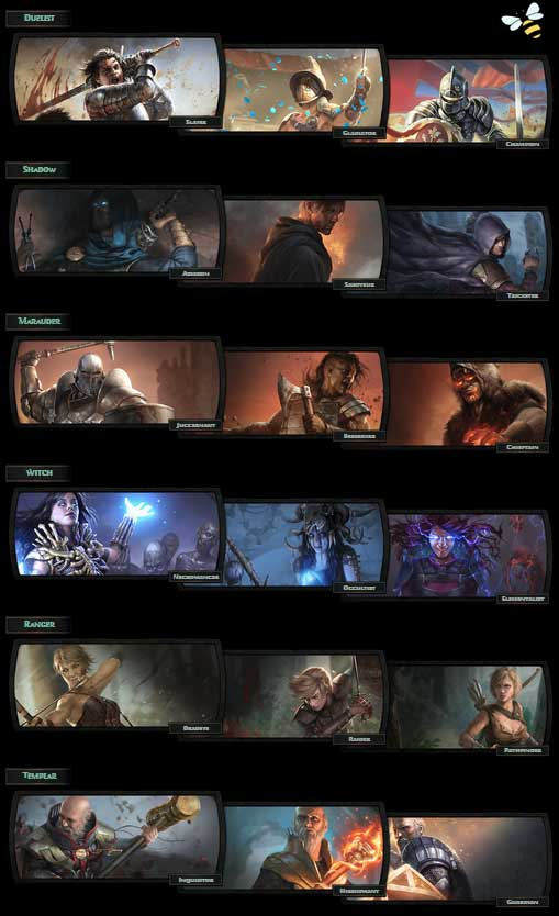 شخصيات وابطال اللعبة .